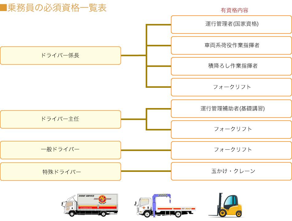 driver_09_3_2